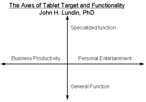 tablet target and function